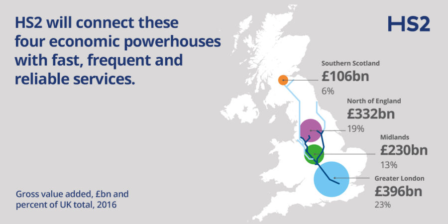 Map of Britain showing how HS2 will connect 4 economic powerhouses