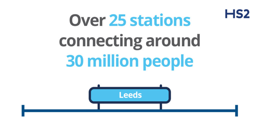 Infographic indicating Leeds Station with accompanying quote,